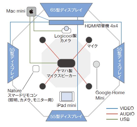 case-study-turbine-interactive-h4-05